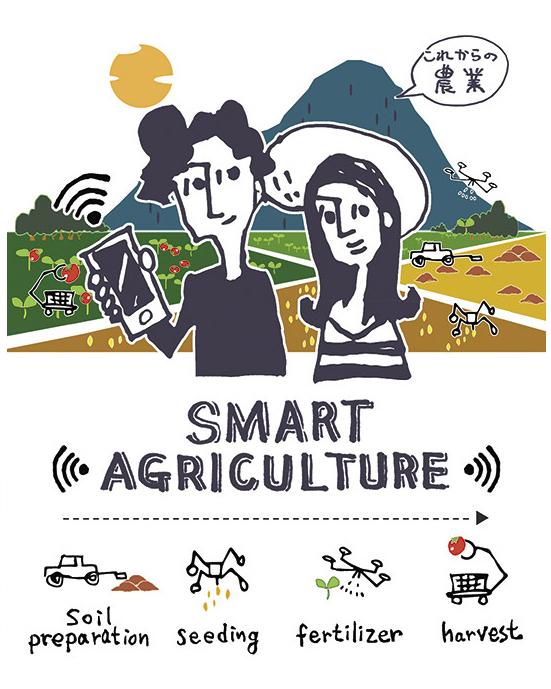 スマート農業 未来 イラスト